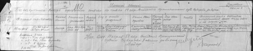 Майор Юсуфов Мустафа Абдул(ла) оглы, командир отдельного пулемётного батальона, убит 17 августа 1942 года, похоронен 500 м к северо-востоку от деревни Носово. Дата: 8 декабря 1944 года